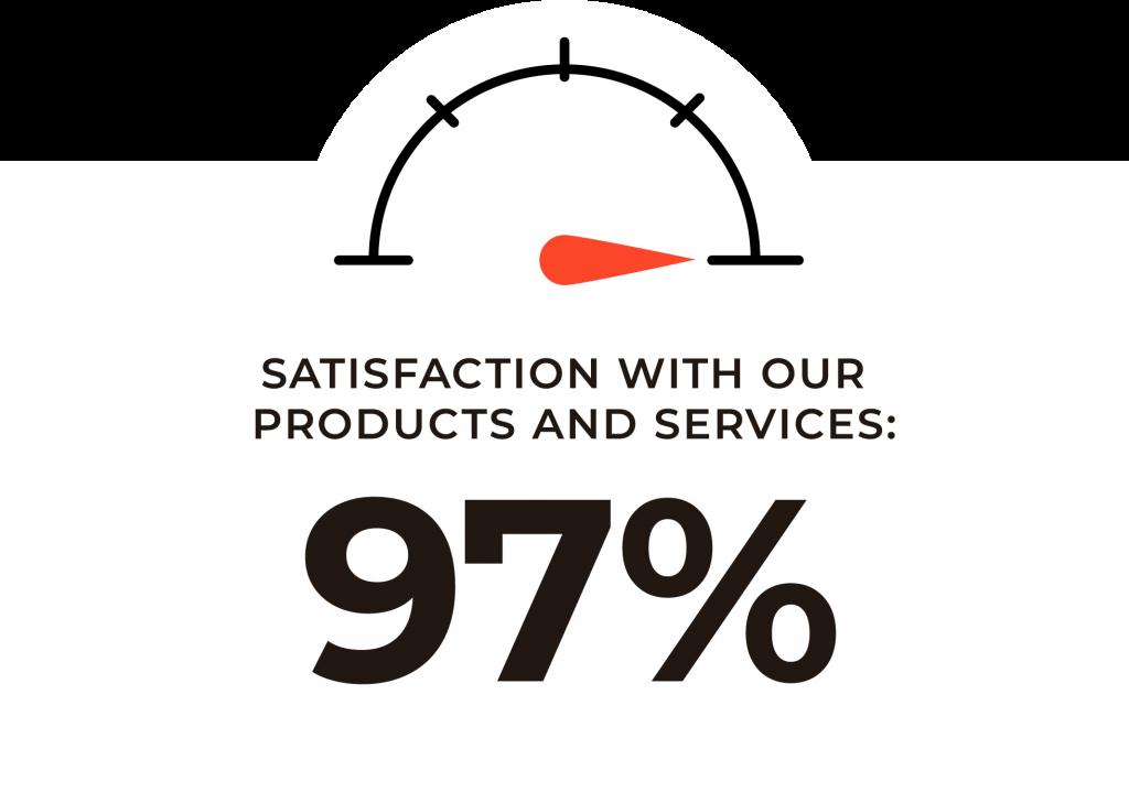 GTE Client survey